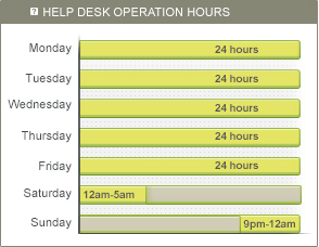 Helpdesk Hours